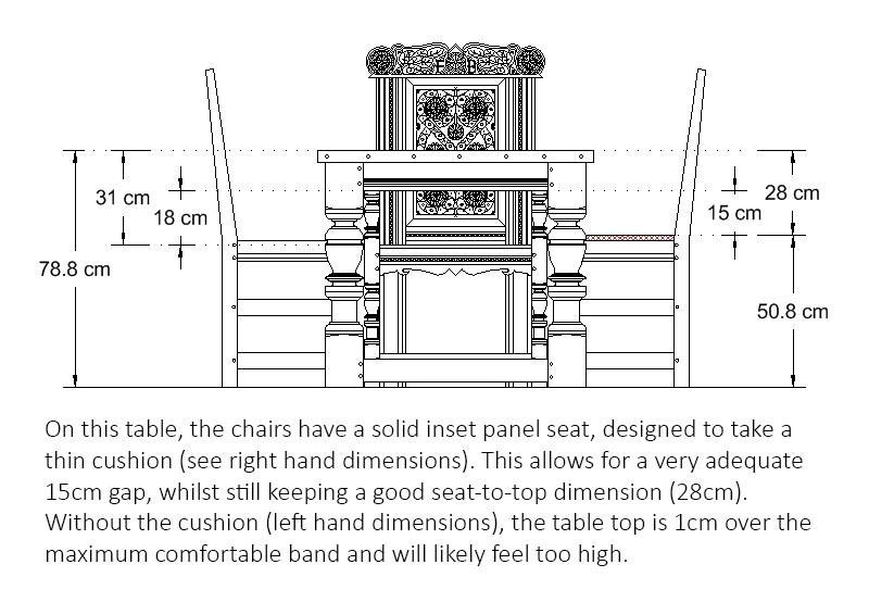 dining table seating dimensions