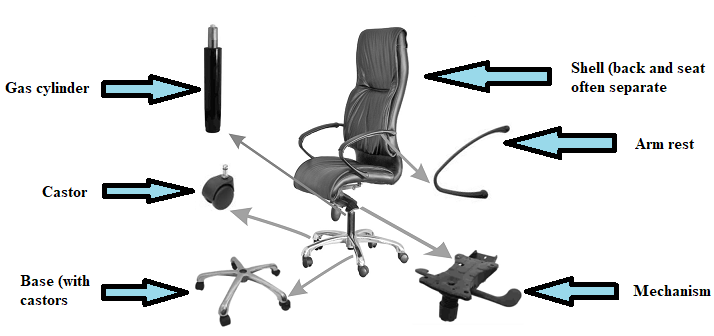 office chair replacement cylinder