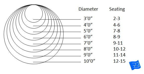 10 people dining table size