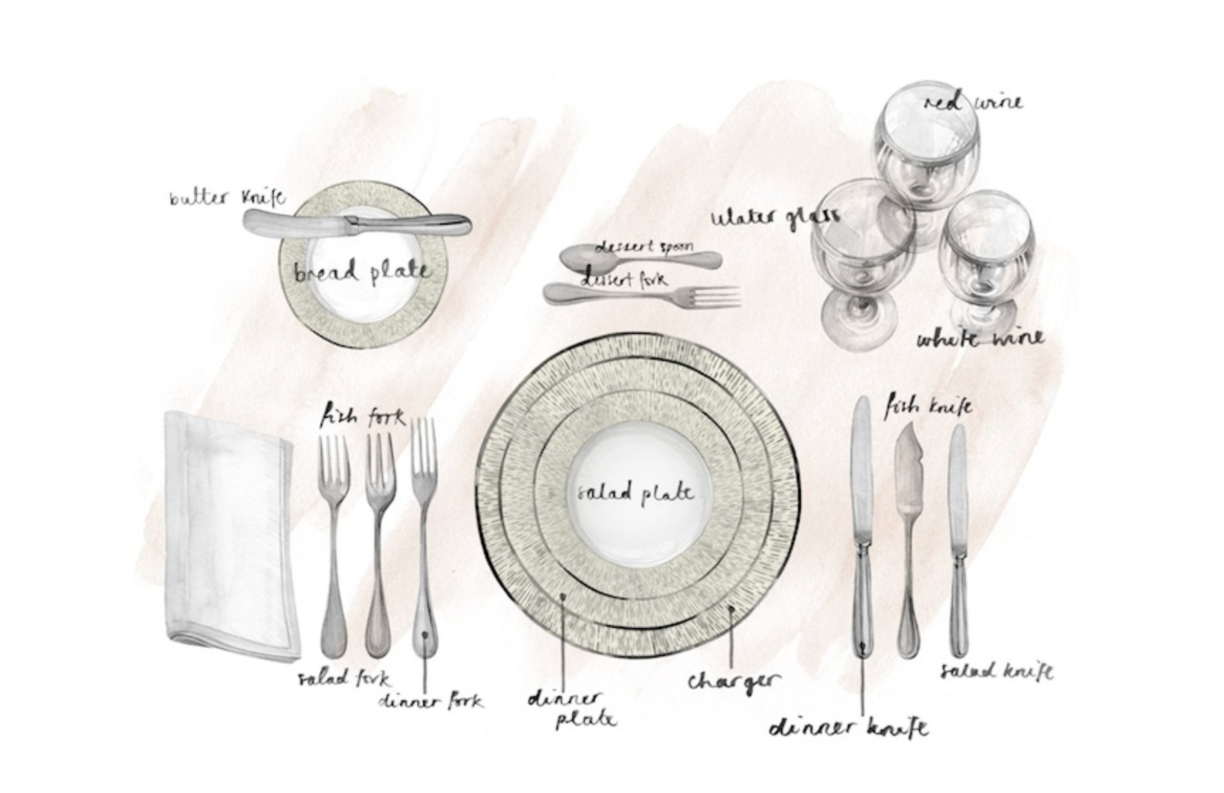 fine dining table settings