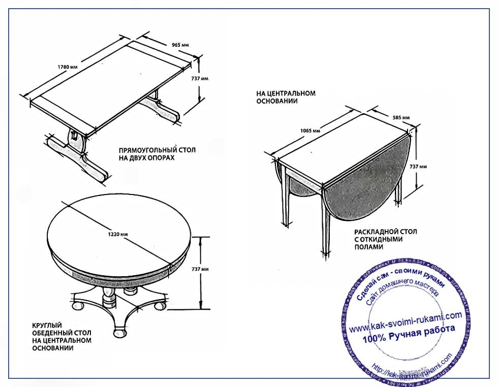 dining table standard size