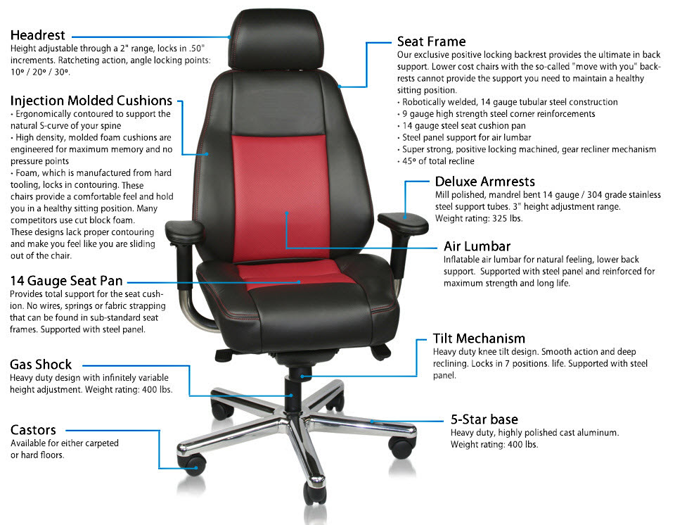 room essentials office chair