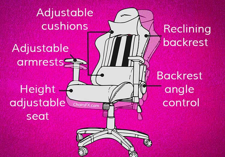 office chairs with good back support