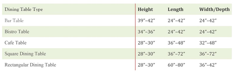 small dining table dimensions